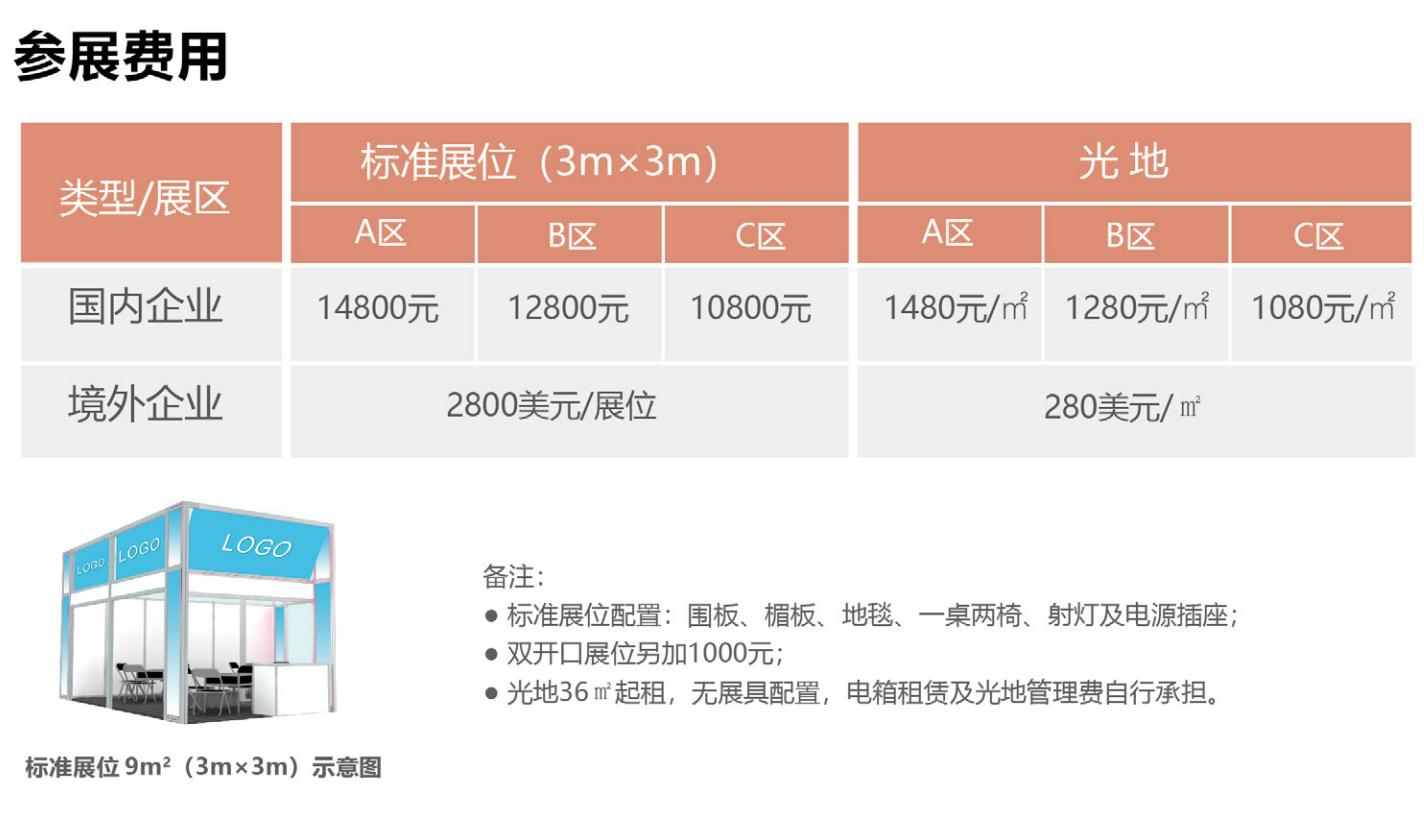 展臺類型及費用.png
